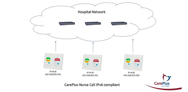 CarePlus is IPv6 compliant